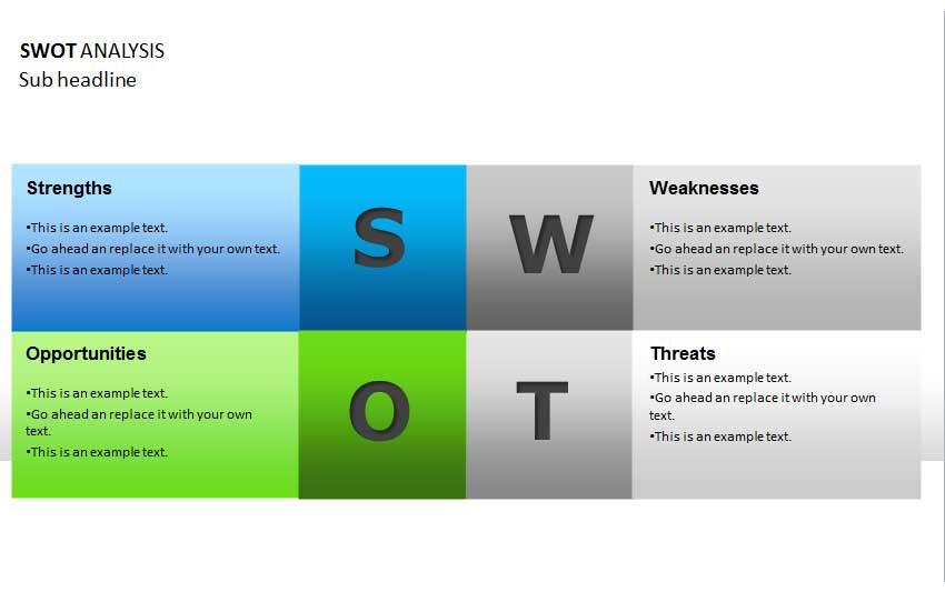 SWOT分析PPT图表