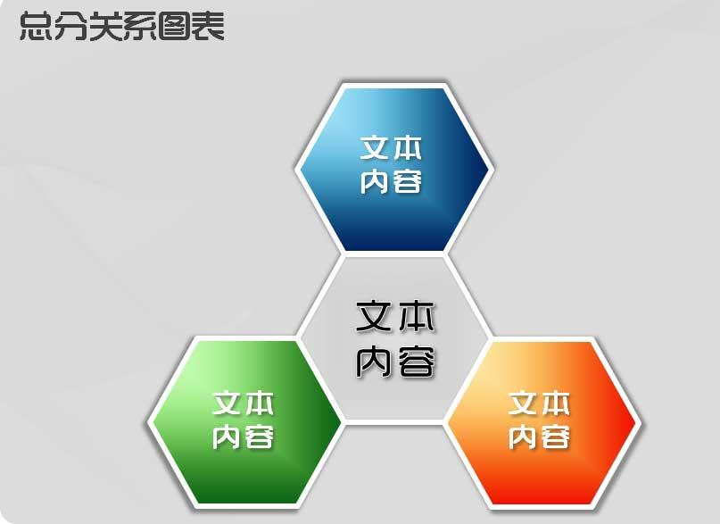 超炫IDEA PPT图表设计第二季
