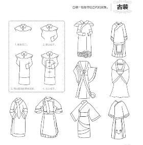 分享一组各种服装的简笔画教程