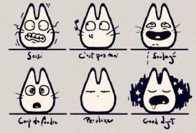 分享一组兔头表情简笔画