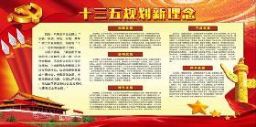 中国经济迎来里程碑式新跨越手抄报
